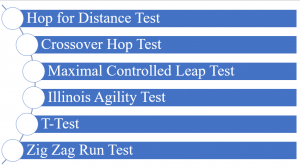 Functional LE List of Tests
