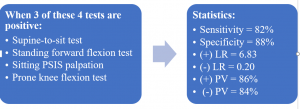 SI Test Clustering